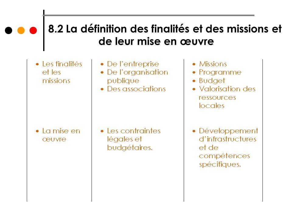 8.2 La définition des finalités et des missions et de leur mise en œuvre