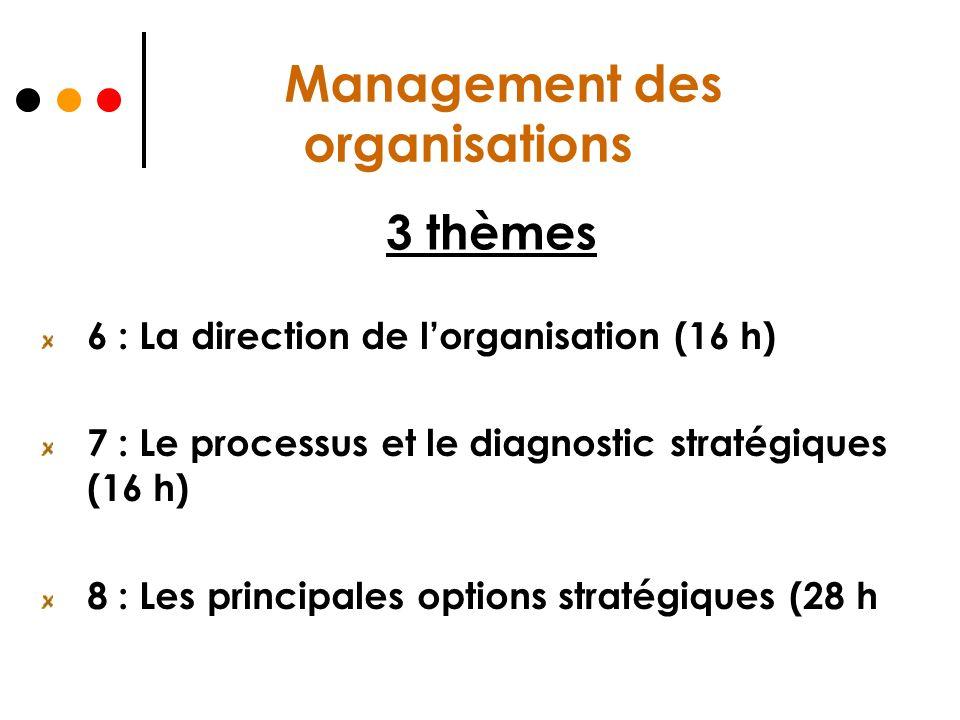 Management des organisations 6 : La direction de lorganisation (16 h) 7 : Le processus et le diagnostic stratégiques (16 h) 8 : Les principales option
