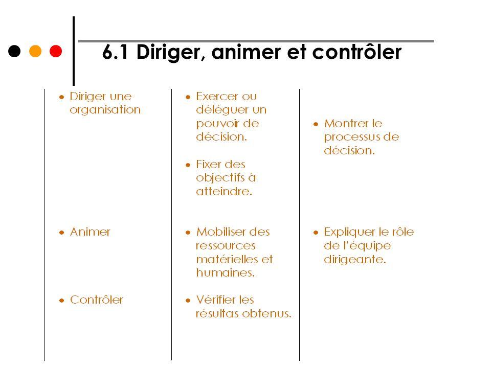 6.1 Diriger, animer et contrôler
