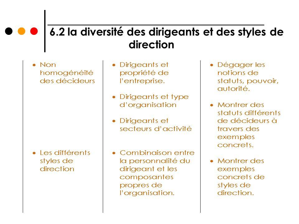 6.2 la diversité des dirigeants et des styles de direction