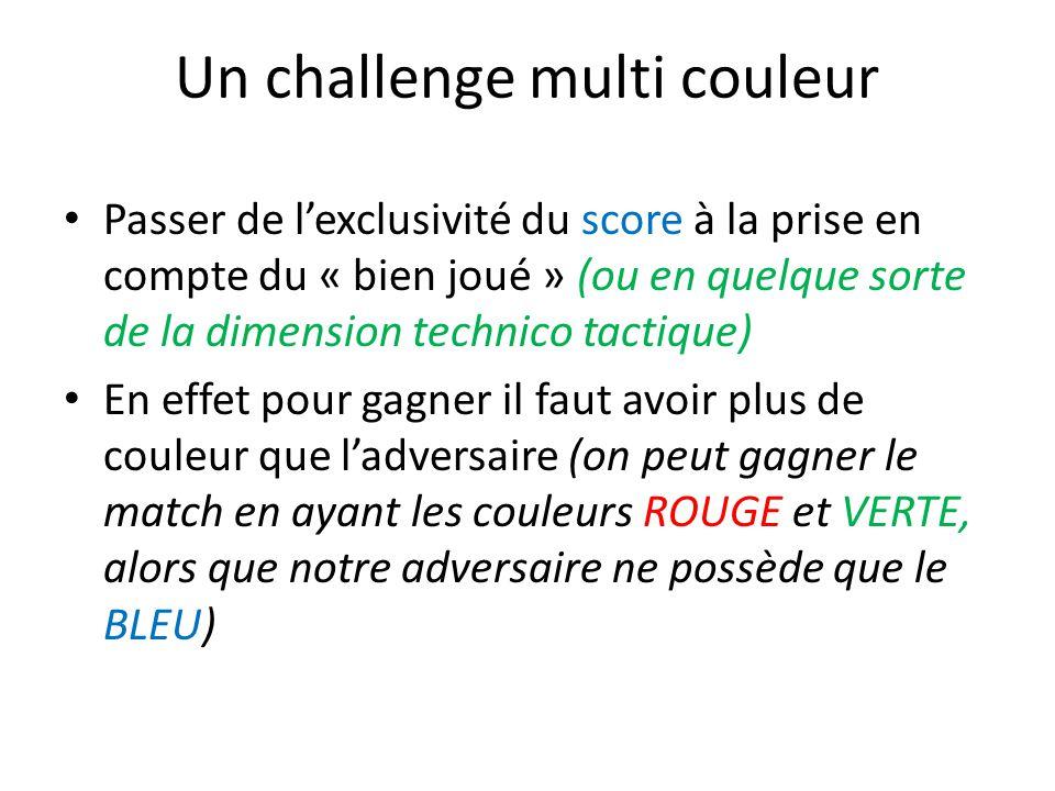 Un challenge multi couleur Passer de lexclusivité du score à la prise en compte du « bien joué » (ou en quelque sorte de la dimension technico tactique) En effet pour gagner il faut avoir plus de couleur que ladversaire (on peut gagner le match en ayant les couleurs ROUGE et VERTE, alors que notre adversaire ne possède que le BLEU)