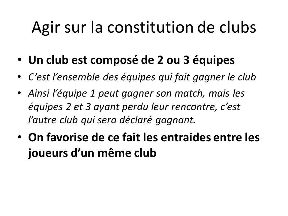 Agir sur la constitution de clubs Un club est composé de 2 ou 3 équipes Cest lensemble des équipes qui fait gagner le club Ainsi léquipe 1 peut gagner son match, mais les équipes 2 et 3 ayant perdu leur rencontre, cest lautre club qui sera déclaré gagnant.