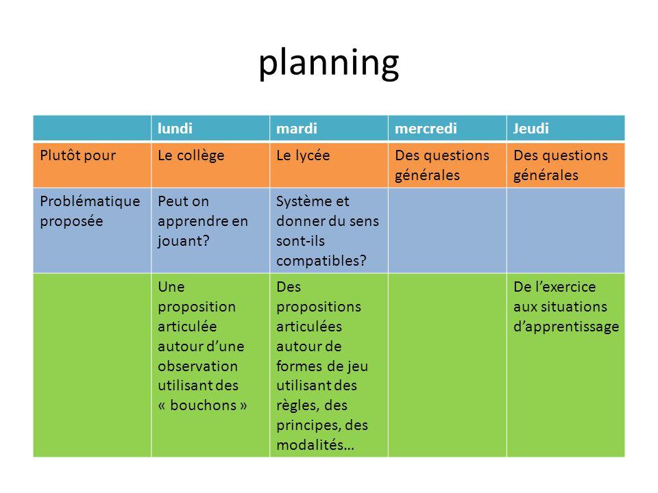 planning lundimardimercrediJeudi Plutôt pourLe collègeLe lycéeDes questions générales Problématique proposée Peut on apprendre en jouant.