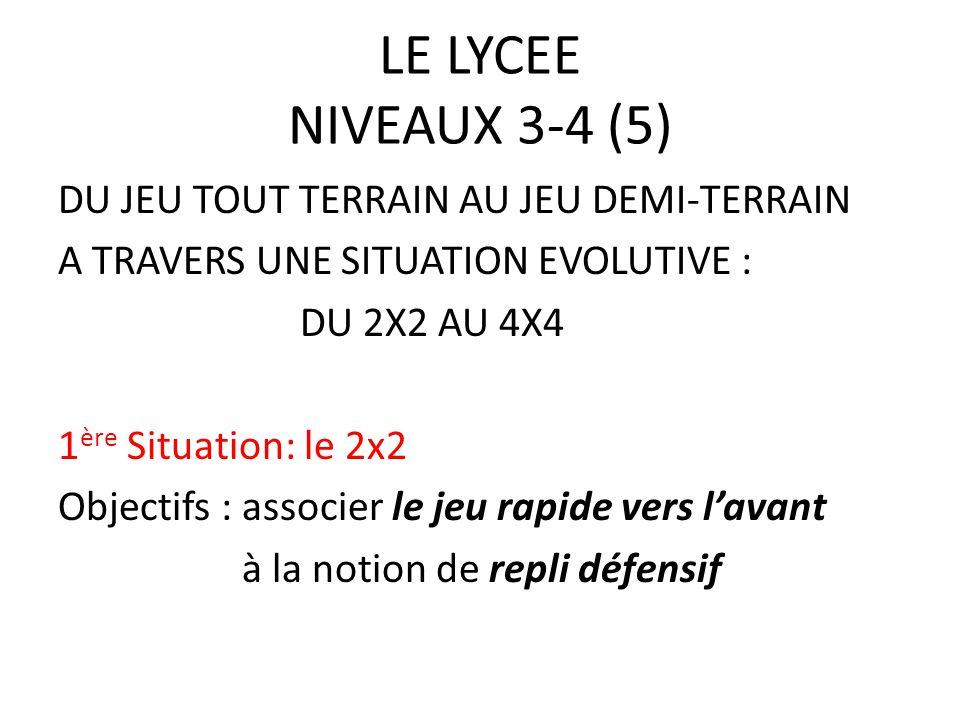 LE LYCEE NIVEAUX 3-4 (5) DU JEU TOUT TERRAIN AU JEU DEMI-TERRAIN A TRAVERS UNE SITUATION EVOLUTIVE : DU 2X2 AU 4X4 1 ère Situation: le 2x2 Objectifs : associer le jeu rapide vers lavant à la notion de repli défensif