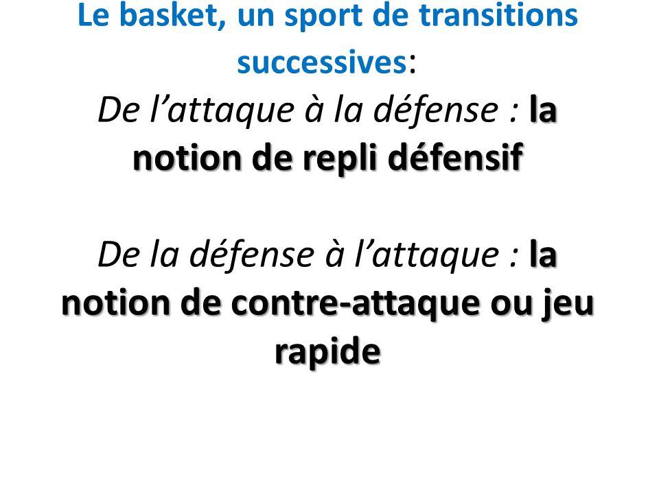 la notion de repli défensif la notion de contre-attaque ou jeu rapide Le basket, un sport de transitions successives : De lattaque à la défense : la notion de repli défensif De la défense à lattaque : la notion de contre-attaque ou jeu rapide