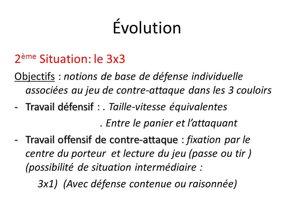 Évolution 2 ème Situation: le 3x3 Objectifs : notions de base de défense individuelle associées au jeu de contre-attaque dans les 3 couloirs -Travail défensif -Travail défensif :.