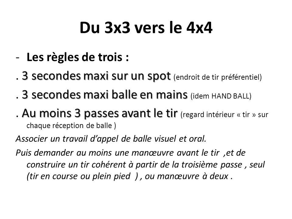 -Les règles de trois : 3 secondes maxi sur un spot.