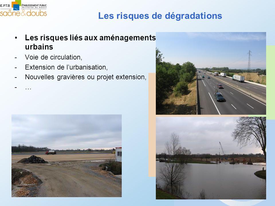 Les risques de dégradations Les risques liés aux aménagements urbains -Voie de circulation, -Extension de lurbanisation, -Nouvelles gravières ou projet extension, -…