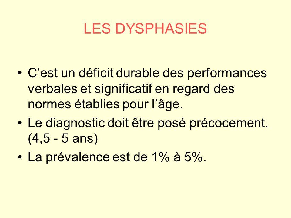 LES DYSPHASIES Cest un déficit durable des performances verbales et significatif en regard des normes établies pour lâge. Le diagnostic doit être posé