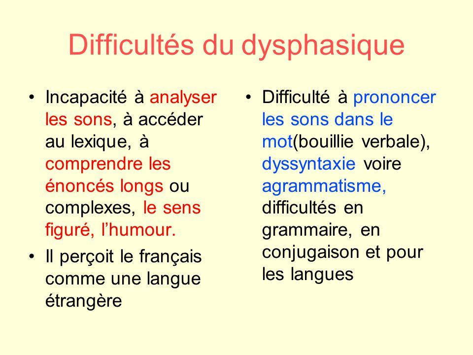Difficultés du dysphasique Incapacité à analyser les sons, à accéder au lexique, à comprendre les énoncés longs ou complexes, le sens figuré, lhumour.