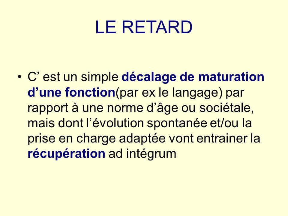 LE RETARD C est un simple décalage de maturation dune fonction(par ex le langage) par rapport à une norme dâge ou sociétale, mais dont lévolution spontanée et/ou la prise en charge adaptée vont entrainer la récupération ad intégrum