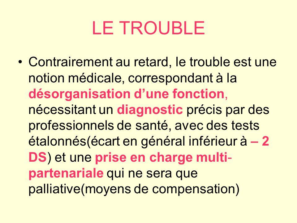 LE TROUBLE Contrairement au retard, le trouble est une notion médicale, correspondant à la désorganisation dune fonction, nécessitant un diagnostic pr