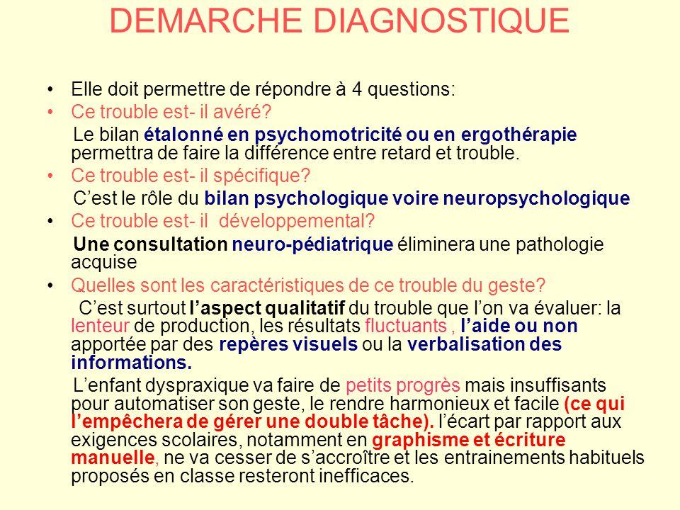 DEMARCHE DIAGNOSTIQUE Elle doit permettre de répondre à 4 questions: Ce trouble est- il avéré? Le bilan étalonné en psychomotricité ou en ergothérapie