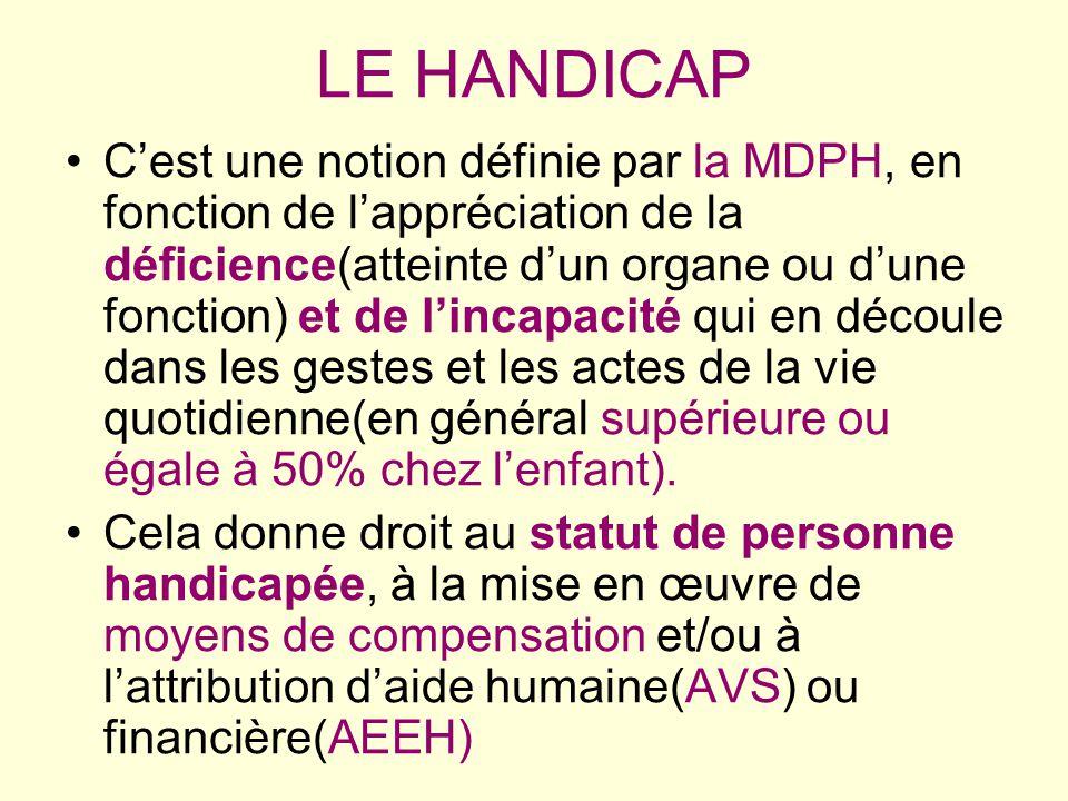 LE HANDICAP Cest une notion définie par la MDPH, en fonction de lappréciation de la déficience(atteinte dun organe ou dune fonction) et de lincapacité qui en découle dans les gestes et les actes de la vie quotidienne(en général supérieure ou égale à 50% chez lenfant).