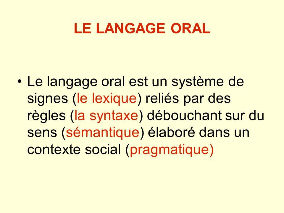 LE LANGAGE ORAL Le langage oral est un système de signes (le lexique) reliés par des règles (la syntaxe) débouchant sur du sens (sémantique) élaboré dans un contexte social (pragmatique)