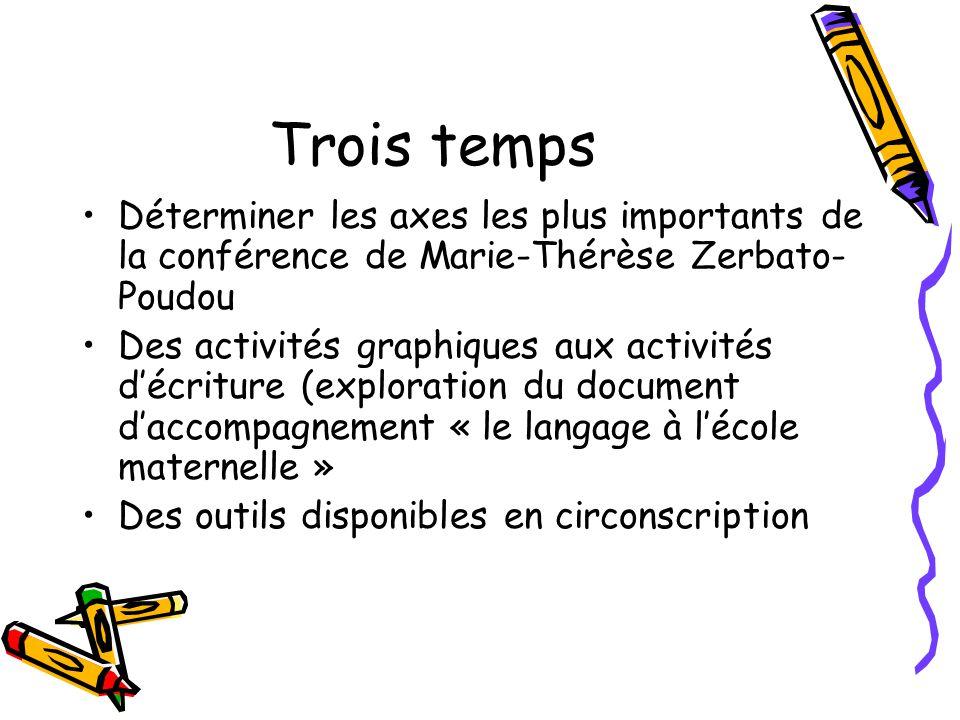 Trois temps Déterminer les axes les plus importants de la conférence de Marie-Thérèse Zerbato- Poudou Des activités graphiques aux activités décriture