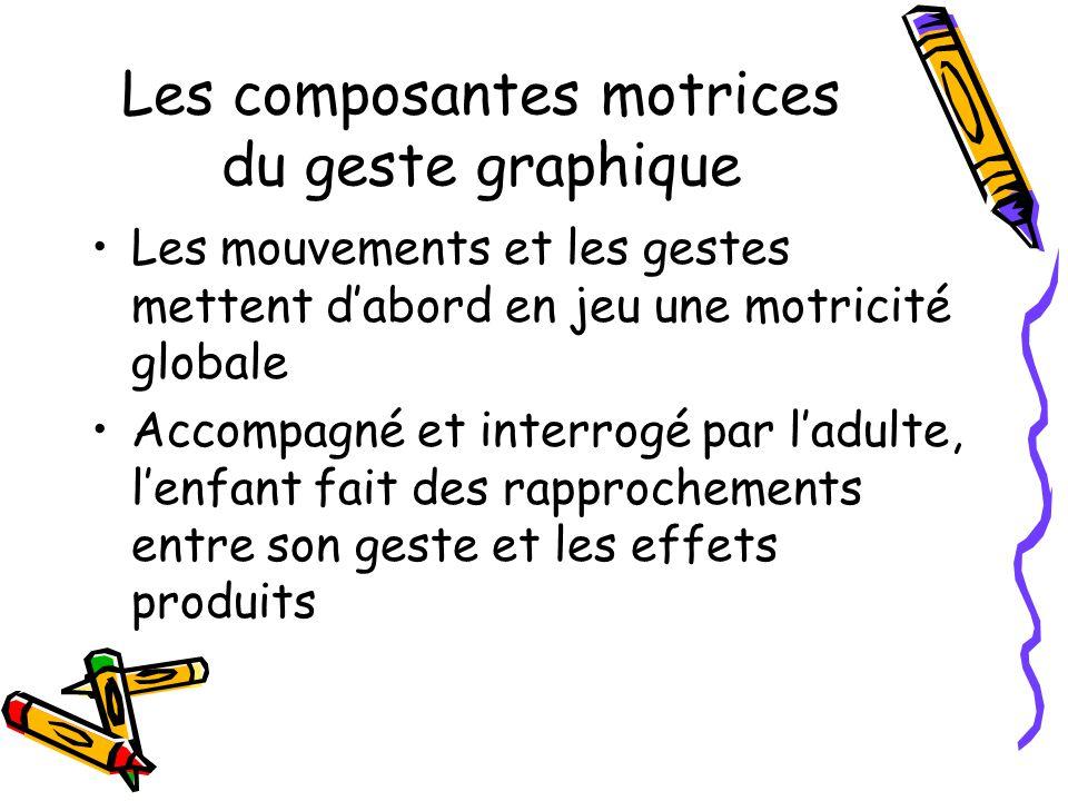Les composantes motrices du geste graphique Les mouvements et les gestes mettent dabord en jeu une motricité globale Accompagné et interrogé par ladul