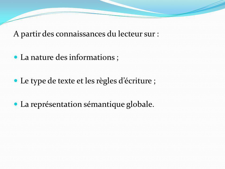 A partir des connaissances du lecteur sur : La nature des informations ; Le type de texte et les règles décriture ; La représentation sémantique globa