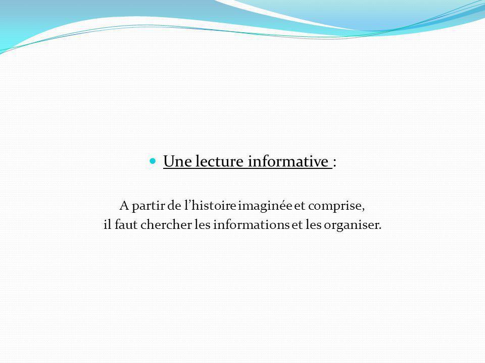 Une lecture informative : A partir de lhistoire imaginée et comprise, il faut chercher les informations et les organiser.