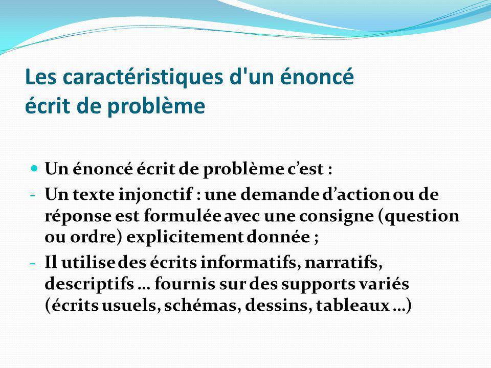 Les caractéristiques d'un énoncé écrit de problème Un énoncé écrit de problème cest : - Un texte injonctif : une demande daction ou de réponse est for