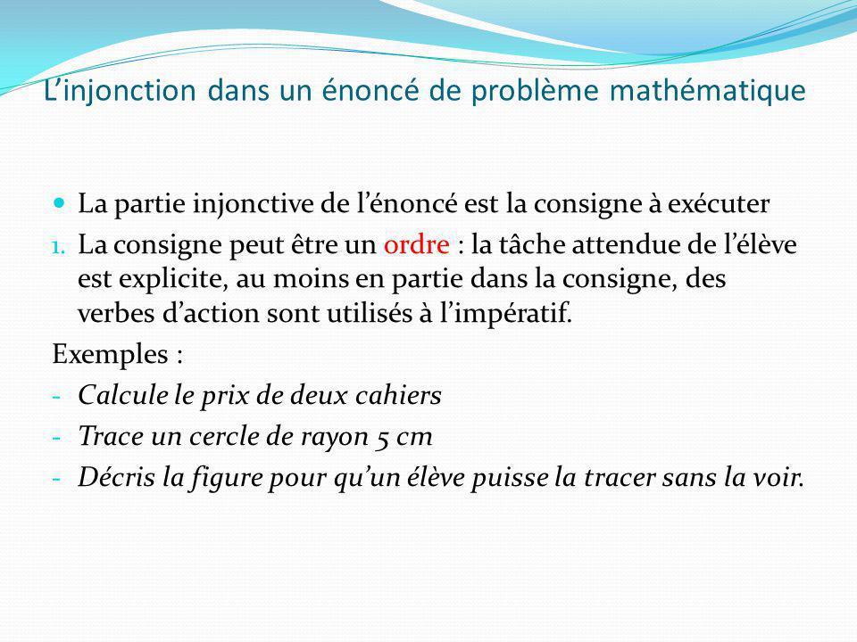 Linjonction dans un énoncé de problème mathématique La partie injonctive de lénoncé est la consigne à exécuter 1. La consigne peut être un ordre : la