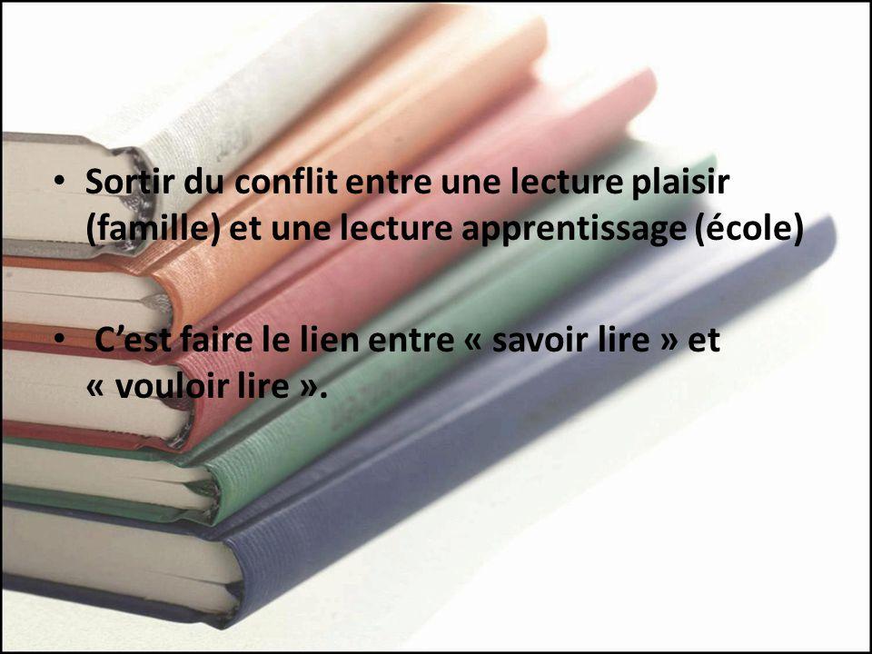 Sortir du conflit entre une lecture plaisir (famille) et une lecture apprentissage (école) Cest faire le lien entre « savoir lire » et « vouloir lire ».