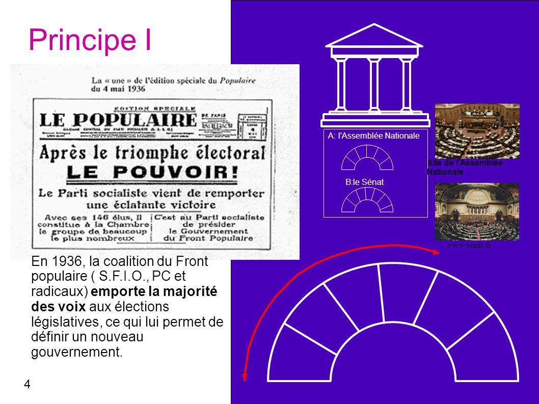 A: l'Assemblée Nationale B:le Sénat www.senat.fr Principe I En 1936, la coalition du Front populaire ( S.F.I.O., PC et radicaux) emporte la majorité d