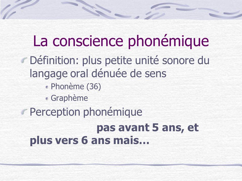 La conscience phonémique Définition: plus petite unité sonore du langage oral dénuée de sens Phonème (36) Graphème Perception phonémique pas avant 5 a