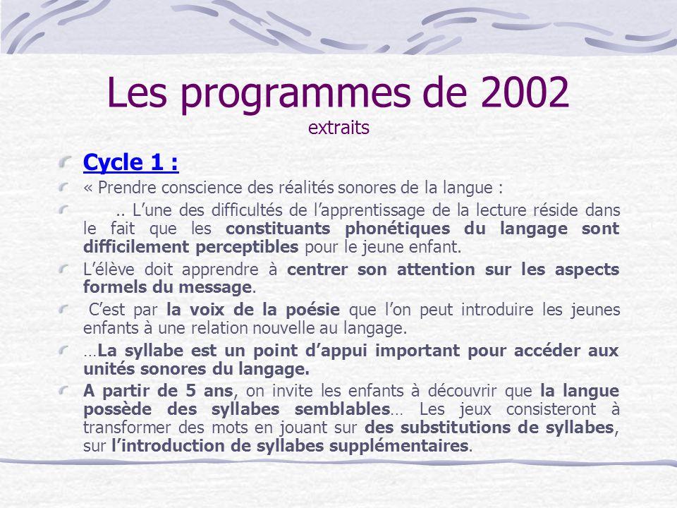 Les programmes de 2002 extraits Cycle 1 : « Prendre conscience des réalités sonores de la langue :.. Lune des difficultés de lapprentissage de la lect