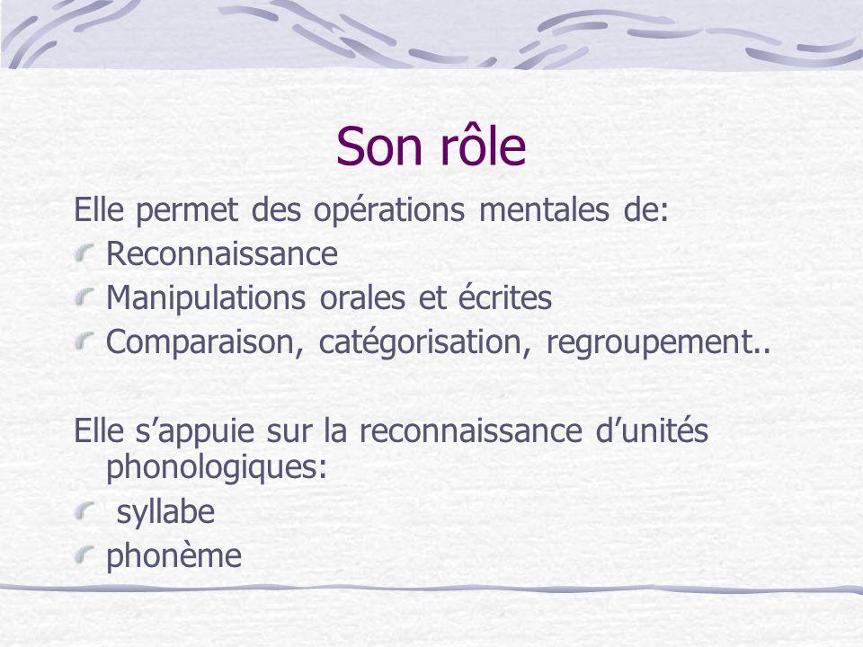Son rôle Elle permet des opérations mentales de: Reconnaissance Manipulations orales et écrites Comparaison, catégorisation, regroupement.. Elle sappu