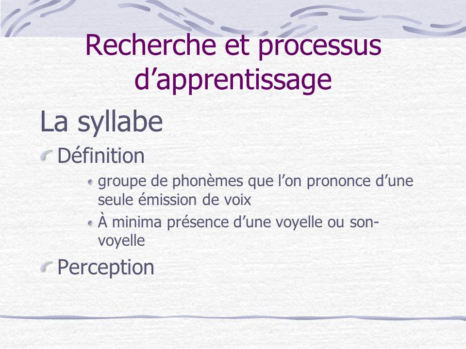 Recherche et processus dapprentissage La syllabe Définition groupe de phonèmes que lon prononce dune seule émission de voix À minima présence dune voy