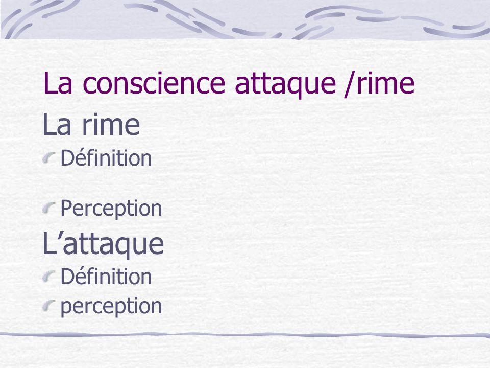La conscience attaque /rime La rime Définition Perception Lattaque Définition perception
