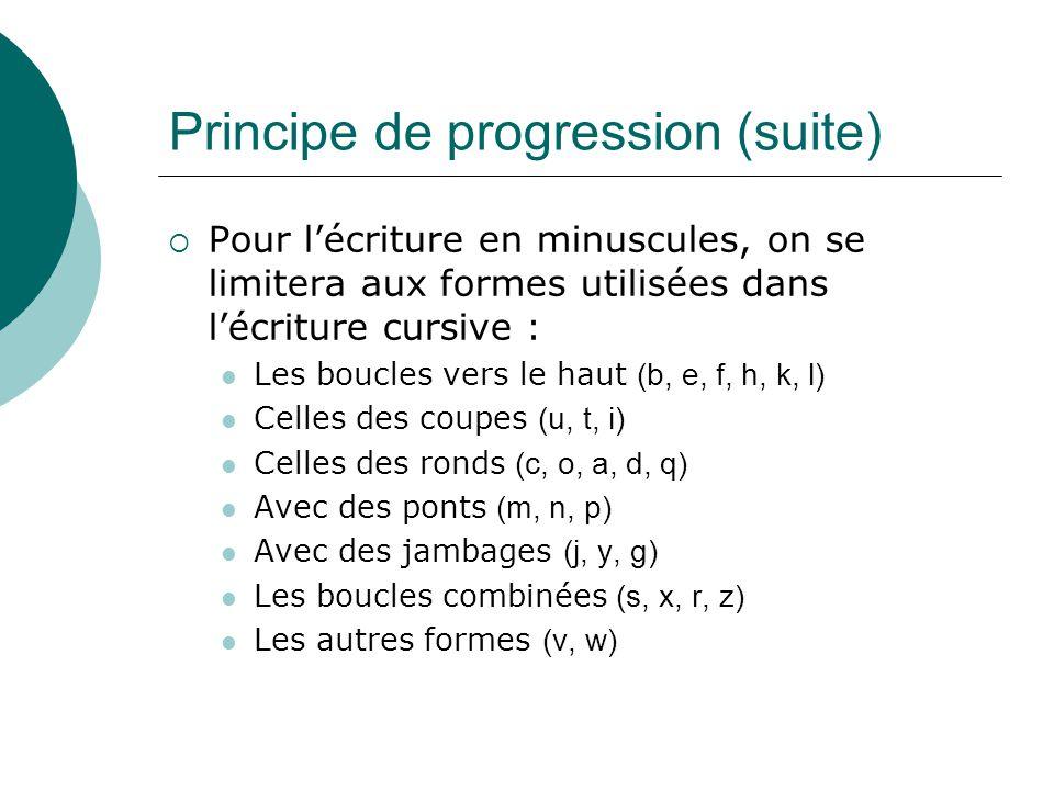 Principe de progression (suite) Pour lécriture en minuscules, on se limitera aux formes utilisées dans lécriture cursive : Les boucles vers le haut (b