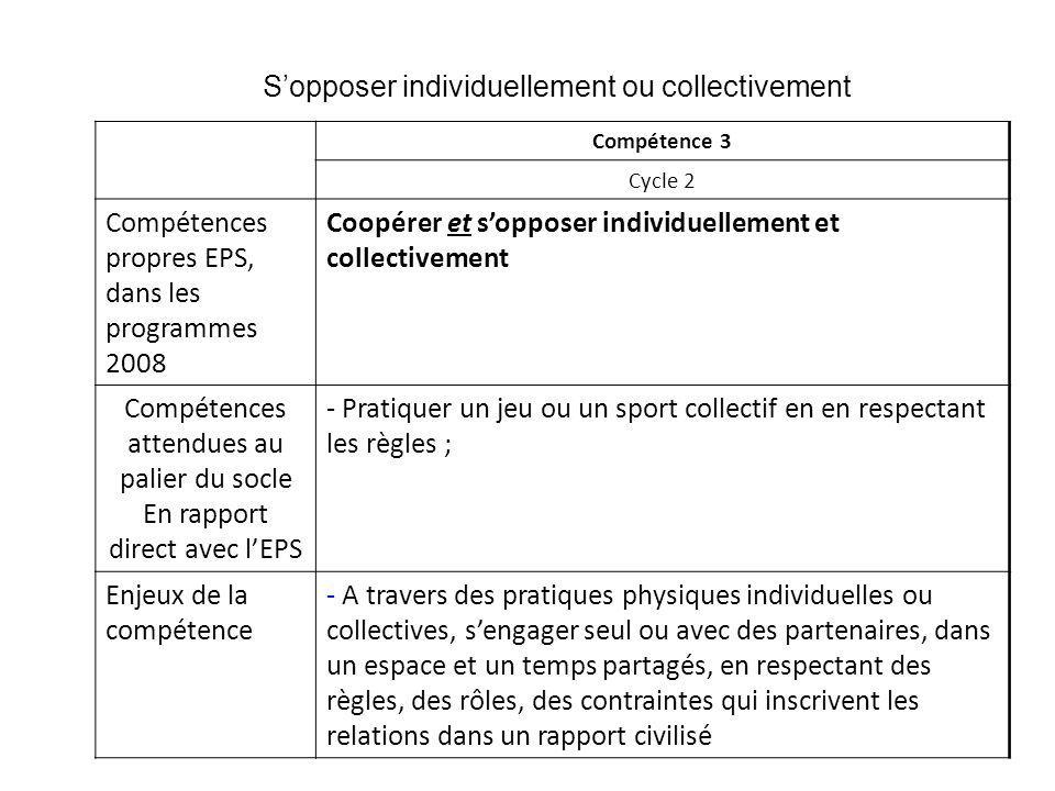 Les situations comportent un espace de jeu, des rôles, des règles et un enjeu (gagner ou perdre) Compétence 3 Cycle 2 Compétences propres EPS, dans le