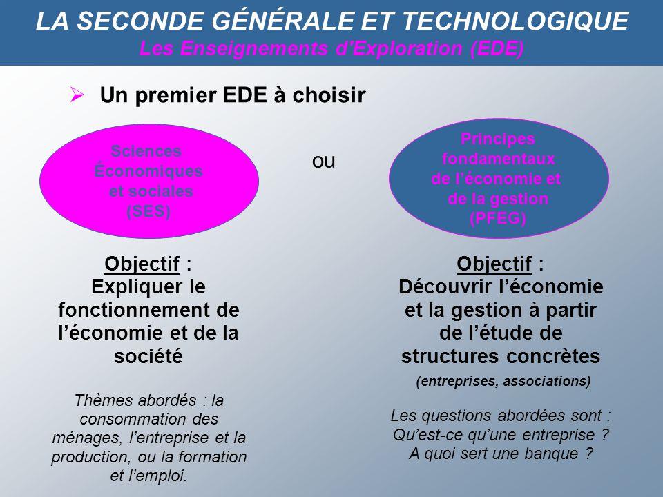 Un premier EDE à choisir ou Objectif : Découvrir léconomie et la gestion à partir de létude de structures concrètes (entreprises, associations) Les questions abordées sont : Quest-ce quune entreprise .