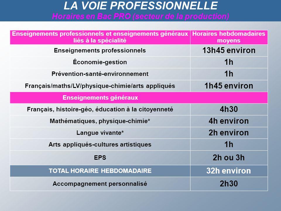 LA VOIE GENERALE ET TECHNOLOGIQUE Vœux mixtes publics-privés NOUVEAUTE !.
