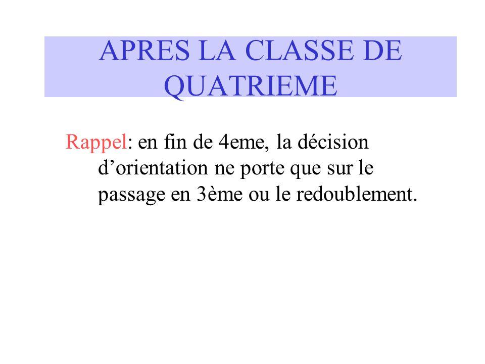 APRES LA CLASSE DE QUATRIEME Rappel: en fin de 4eme, la décision dorientation ne porte que sur le passage en 3ème ou le redoublement.