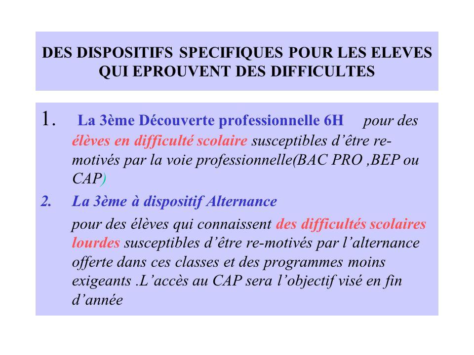 DES DISPOSITIFS SPECIFIQUES POUR LES ELEVES QUI EPROUVENT DES DIFFICULTES 1.