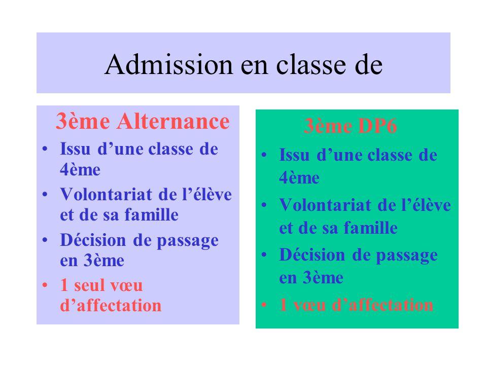 Admission en classe de 3ème Alternance Issu dune classe de 4ème Volontariat de lélève et de sa famille Décision de passage en 3ème 1 seul vœu daffecta