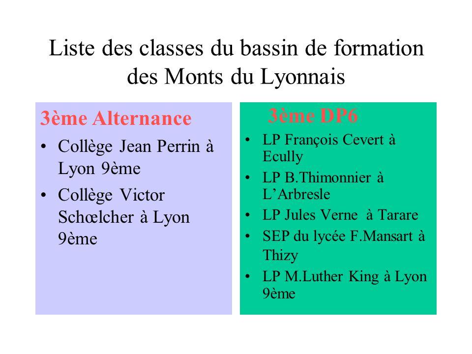 Liste des classes du bassin de formation des Monts du Lyonnais 3ème Alternance Collège Jean Perrin à Lyon 9ème Collège Victor Schœlcher à Lyon 9ème 3è