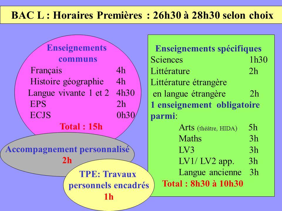 BAC L : Horaires Premières : 26h30 à 28h30 selon choix Enseignements communs Français 4h Histoire géographie 4h Langue vivante 1 et 2 4h30 EPS 2h ECJS 0h30 Total : 15h Enseignements spécifiques Sciences 1h30 Littérature 2h Littérature étrangère en langue étrangère 2h 1 enseignement obligatoire parmi: Arts ( théâtre, HIDA ) 5h Maths 3h LV3 3h LV1/ LV2 app.