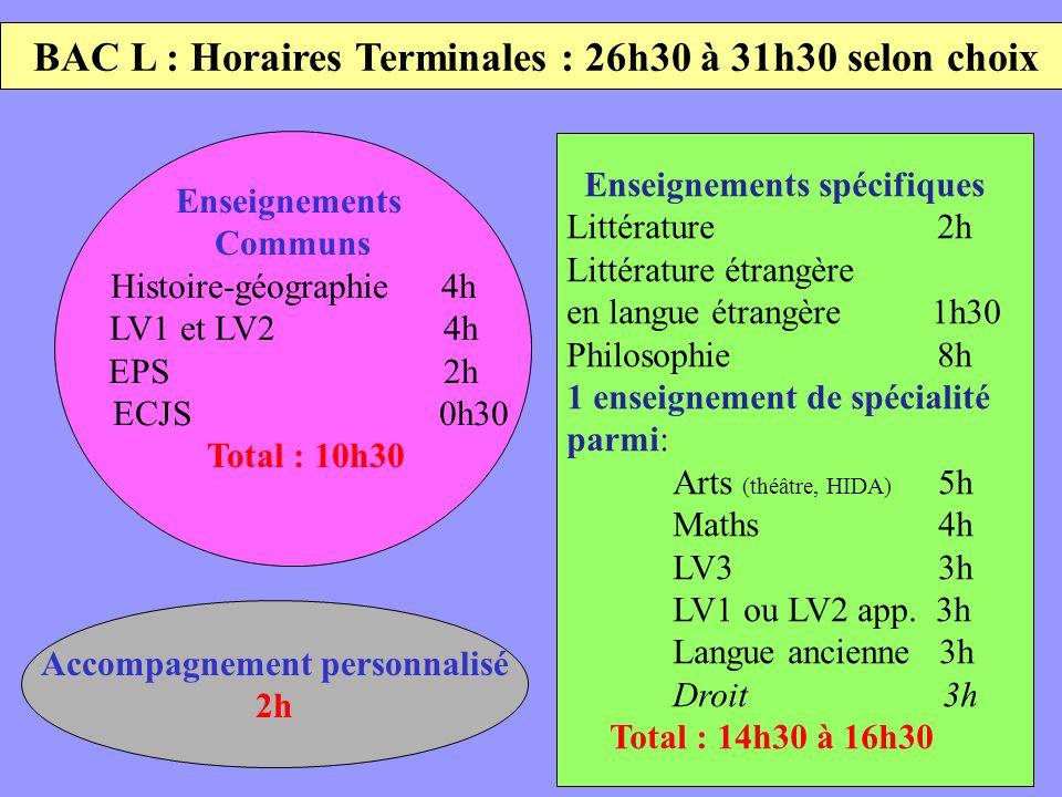 BAC L : Horaires Terminales : 26h30 à 31h30 selon choix Enseignements Communs Histoire-géographie 4h LV1 et LV2 4h EPS 2h ECJS 0h30 Total : 10h30 Enseignements spécifiques Littérature 2h Littérature étrangère en langue étrangère 1h30 Philosophie 8h 1 enseignement de spécialité parmi: Arts (théâtre, HIDA) 5h Maths 4h LV3 3h LV1 ou LV2 app.