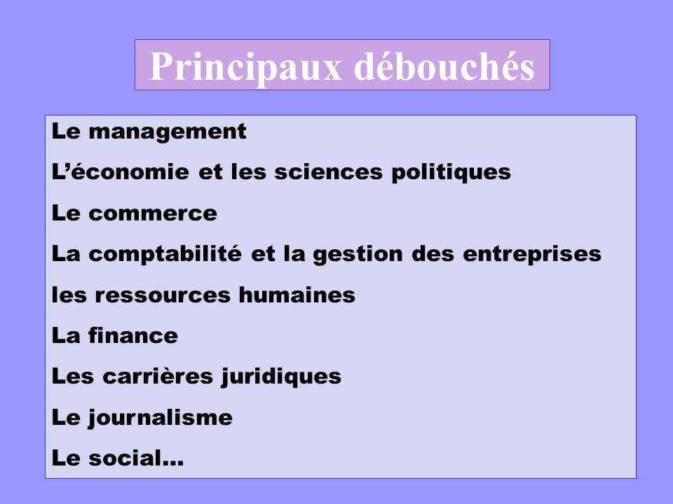 Le management Léconomie et les sciences politiques Le commerce La comptabilité et la gestion des entreprises les ressources humaines La finance Les ca