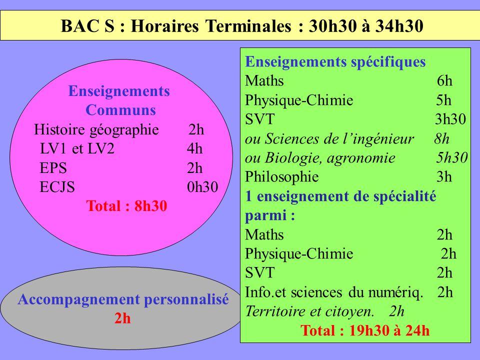 Accompagnement personnalisé 2h Enseignements spécifiques Maths 6h Physique-Chimie 5h SVT 3h30 ou Sciences de lingénieur 8h ou Biologie, agronomie 5h30 Philosophie 3h 1 enseignement de spécialité parmi : Maths2h Physique-Chimie 2h SVT2h Info.et sciences du numériq.
