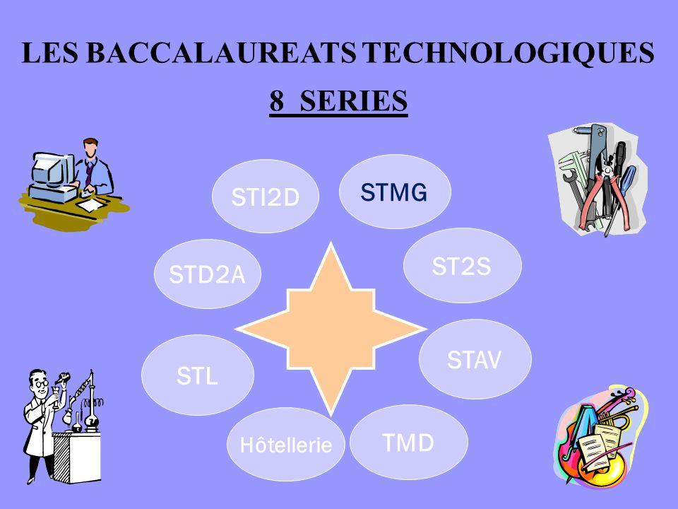 LES BACCALAUREATS TECHNOLOGIQUES STI2D ST2S STAV STMG STL Hôtellerie TMD 8 SERIES STD2A