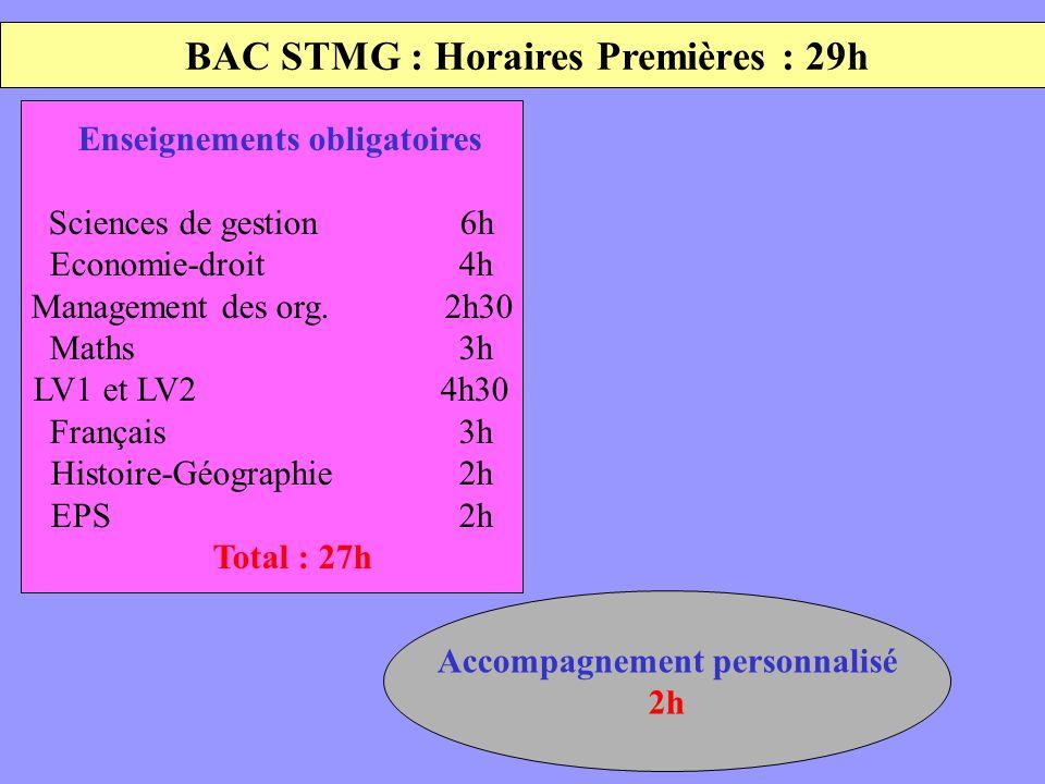 BAC STMG : Horaires Premières : 29h Accompagnement personnalisé 2h Enseignements obligatoires Sciences de gestion 6h Economie-droit 4h Management des org.