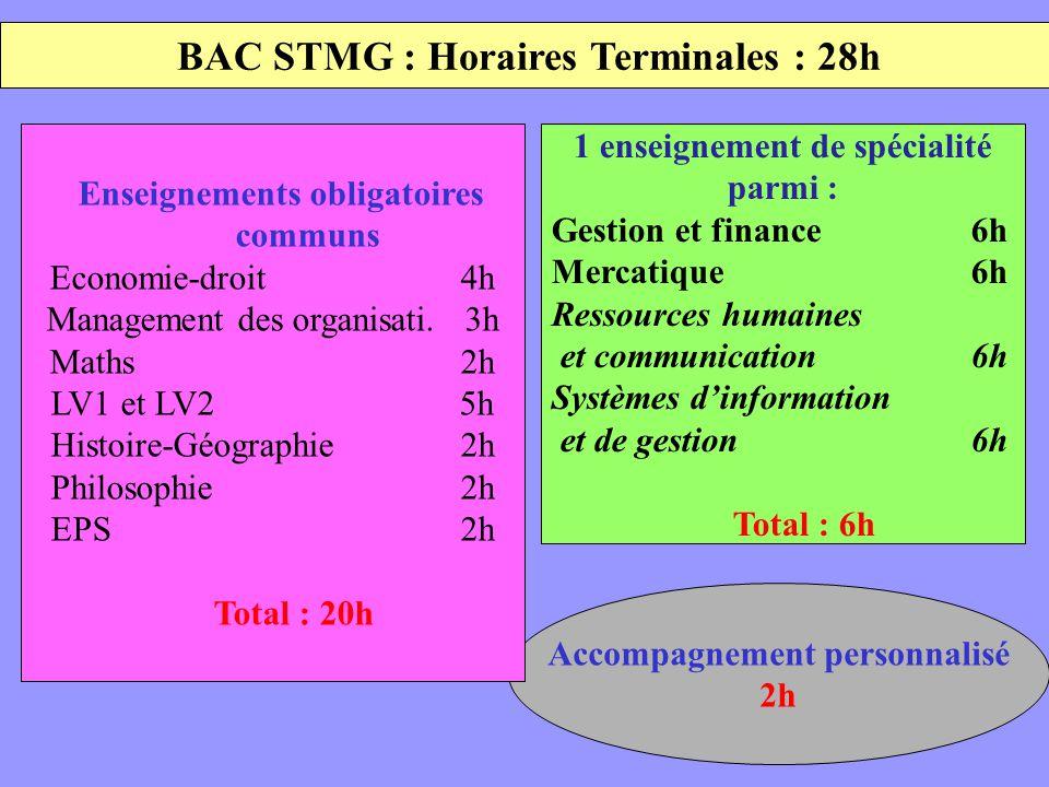 BAC STMG : Horaires Terminales : 28h Accompagnement personnalisé 2h Enseignements obligatoires communs Economie-droit 4h Management des organisati. 3h