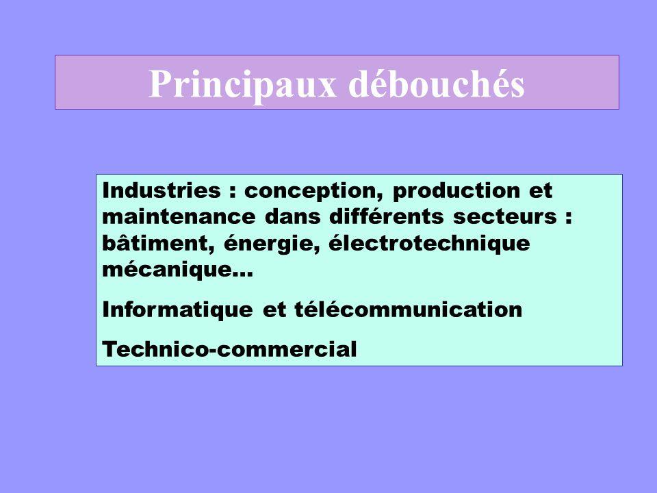 Principaux débouchés Industries : conception, production et maintenance dans différents secteurs : bâtiment, énergie, électrotechnique mécanique… Informatique et télécommunication Technico-commercial