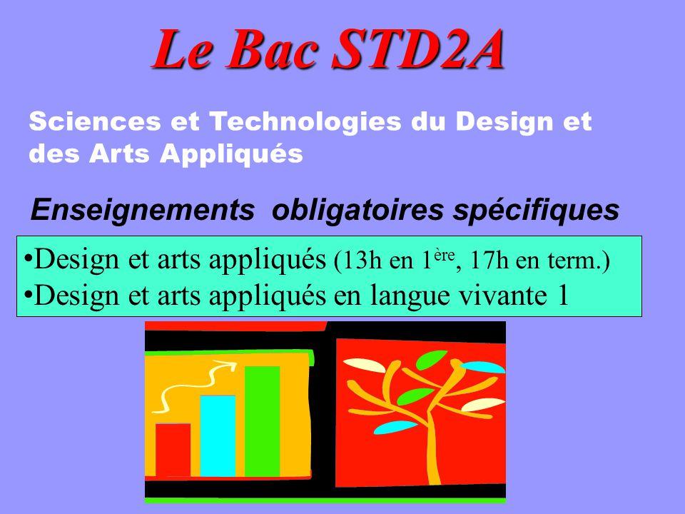 Sciences et Technologies du Design et des Arts Appliqués Enseignements obligatoires spécifiques Design et arts appliqués (13h en 1 ère, 17h en term.) Design et arts appliqués en langue vivante 1 Le Bac STD2A