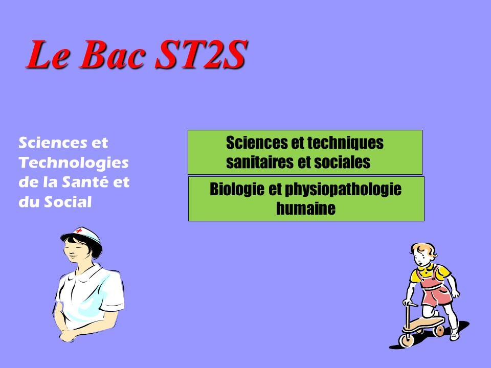 Le Bac ST2S Sciences et Technologies de la Santé et du Social Sciences et techniques sanitaires et sociales Biologie et physiopathologie humaine